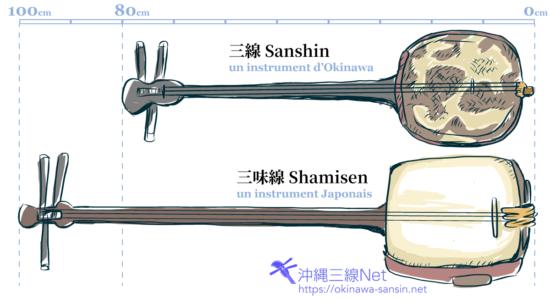 sanshin-and-shamisen