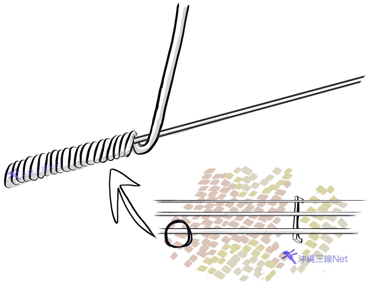 三線の弦の構造